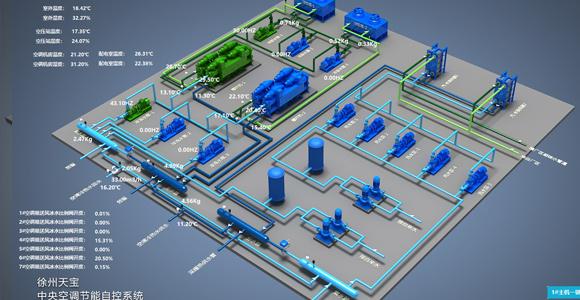 VIFO-中央空调智能化与节能系统